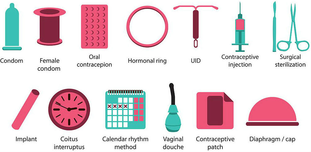 contraceptive methods Learn about contraception methods that do not use hormones to prevent pregnancy.